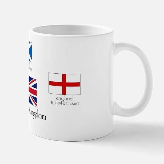creation of UK flag Mug