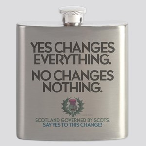 Changes Flask