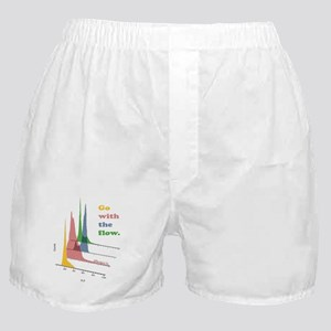 Go with the flow (cytometry) Boxer Shorts