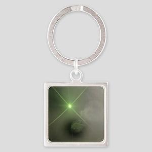 Eclipse Keychains