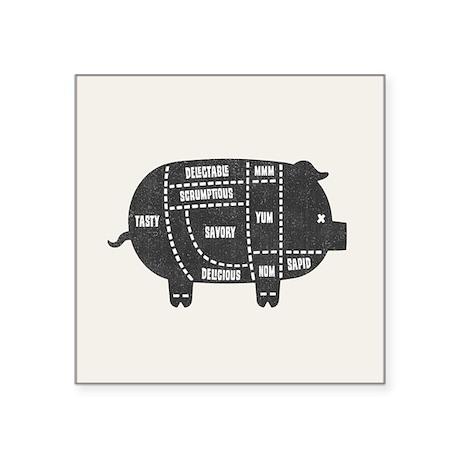 Pork Chart Ibovnathandedecker