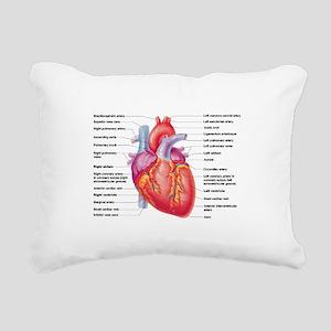 Human Heart Rectangular Canvas Pillow