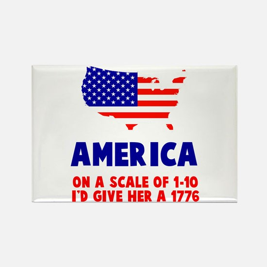 America Scale Magnets