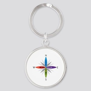 Directions Keychains