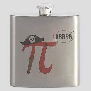 Pi R Squared Flask