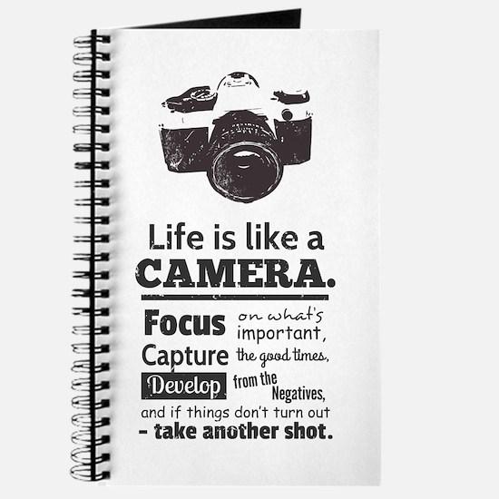 camera-grunge-quote Journal