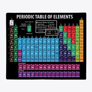 Periodic table gifts cafepress periodic table throw blanket urtaz Choice Image