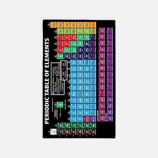 Periodic Table 3'x5' Area Rug