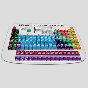 Periodic Table Bathmat