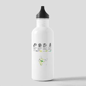 Big Four Sports Water Bottle