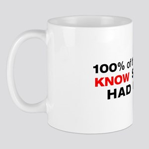 "white ""Kurds know"" Mug"