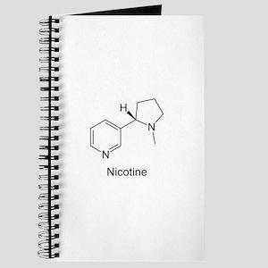 Nicotine - Smokers - Tobacco Journal