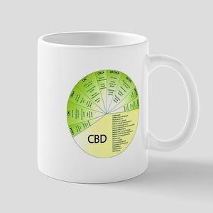 Cbd Mugs