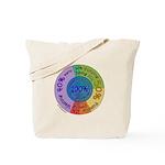Pumping Pie Chart Tote Bag