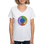 Pumping Pie Chart T-Shirt