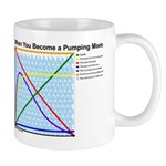 Pumping Graph: When You Become A Mom Mugs