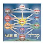 Kabbalah Tree Tile Coaster