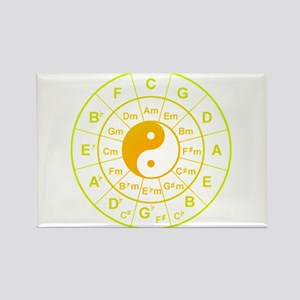 yin yang circle of 5th Magnets