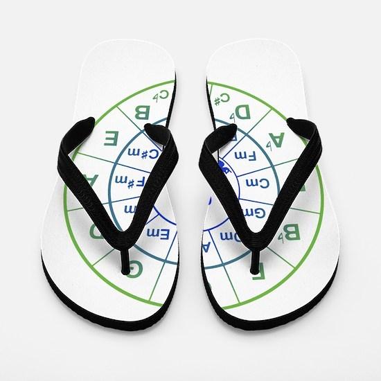 Yoga Circle of 5ths Flip Flops