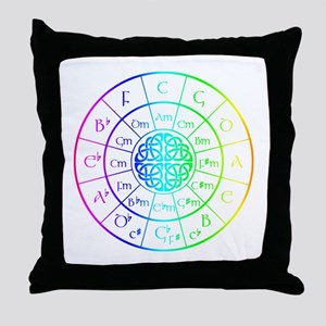 Celtic Circle of 5ths Throw Pillow