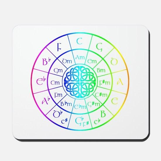 Celtic Circle of 5ths Mousepad