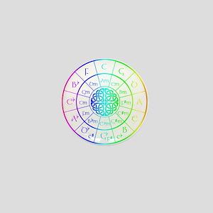 Celtic Circle of 5ths Mini Button