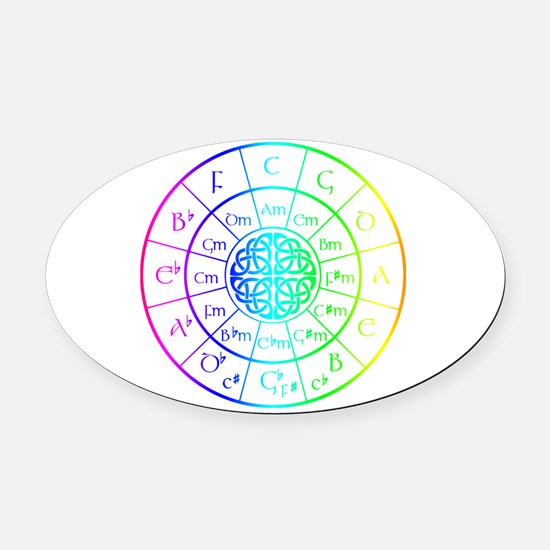 Celtic Circle of 5ths Oval Car Magnet