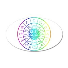 Celtic Circle of 5ths Wall Decal