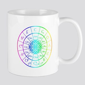 Celtic Circle of 5ths Mugs