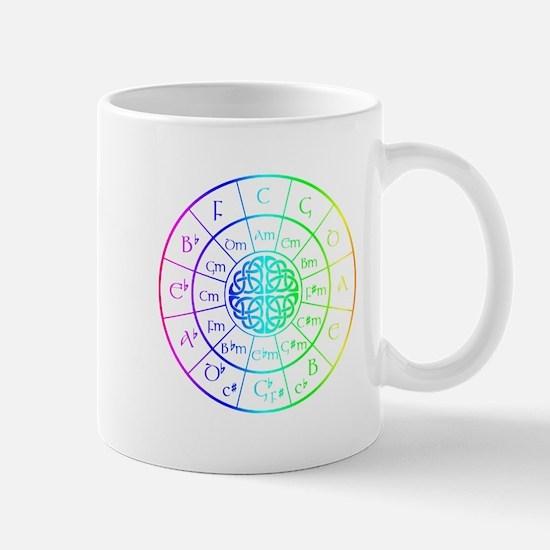 Celtic Circle of 5ths Mugs