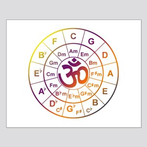 Ohm Circle of 5ths Posters