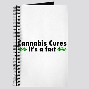 Cannabis Cures Its A Fact Journal