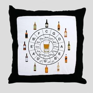 Circle of Whiskey 5th Throw Pillow