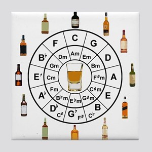 Circle of Whiskey 5th Tile Coaster