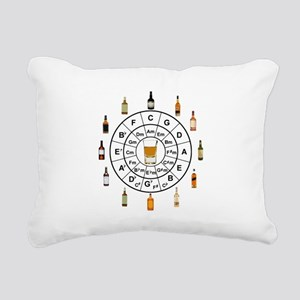 Circle of Whiskey 5th Rectangular Canvas Pillow