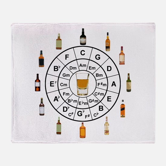 Circle of Whiskey 5th Throw Blanket