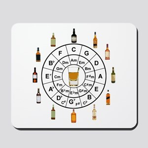 Circle of Whiskey 5th Mousepad