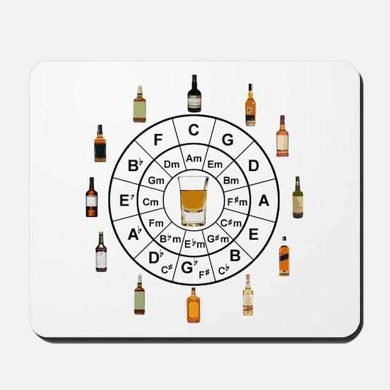 Circle of Whiskey 5th Mousepad
