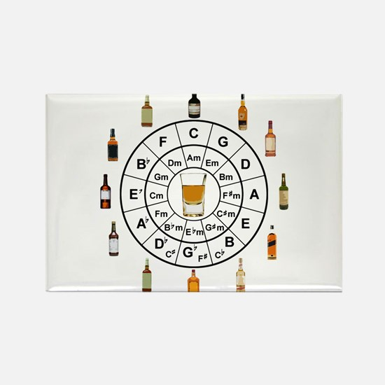 Circle of Whiskey 5th Magnets