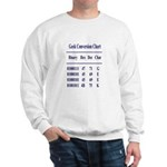 Ultimate Geek Navy Design Sweatshirt