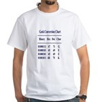 Ultimate Geek Navy Design White T-Shirt