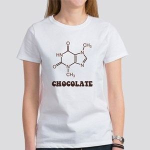 Scientific Chocolate Element Theobromine Molecule