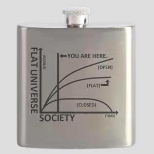 Fus Flask