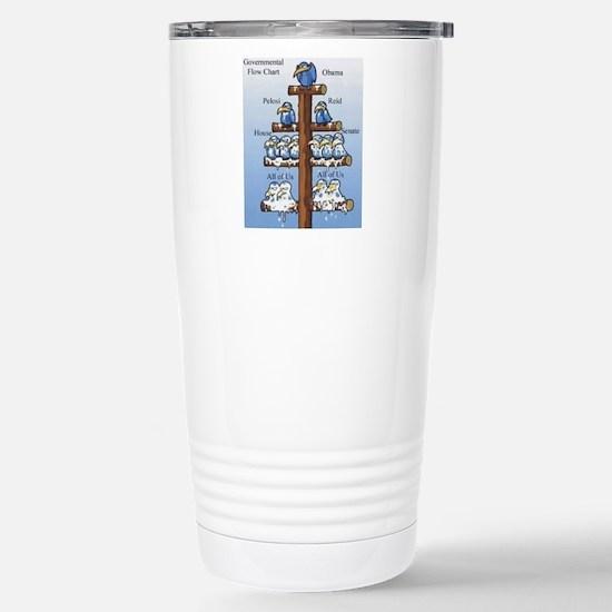 Govnmt flow chart Stainless Steel Travel Mug