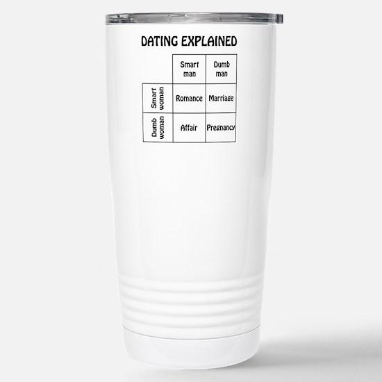 dating Stainless Steel Travel Mug