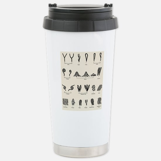 Features of fingerprint Stainless Steel Travel Mug