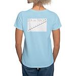 Women's Light Colors T-shirt