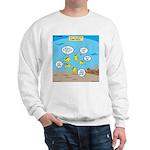 Fish School Break Sweatshirt