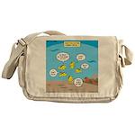 Fish School Break Messenger Bag