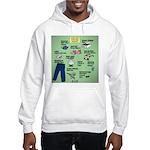 superhero Hooded Sweatshirt